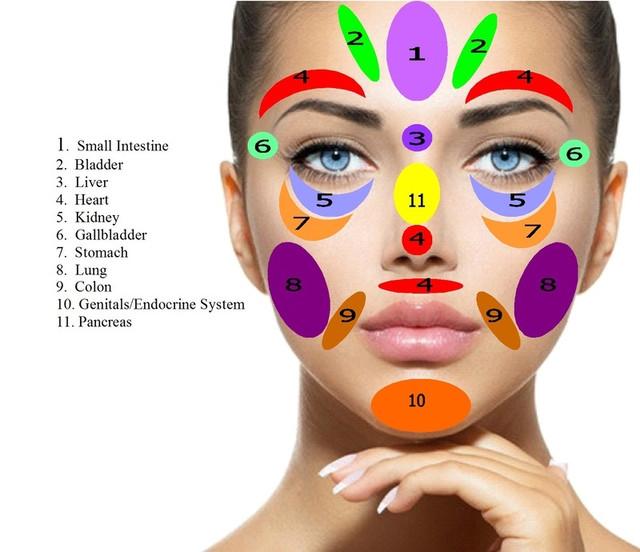 Здоровье, морщины, болезни, лицо, проблемы со здоровьем