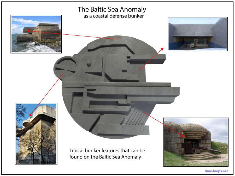 Загадочный корабль Хана Соло на дне Балтийского моря
