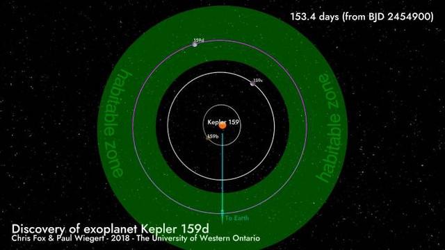 Аспирант обнаружил обитаемую экзопланету