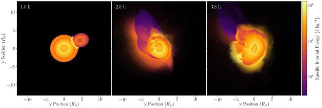 уран, Планетой X, Nibiru, Seismology, Конспирология, Uranus