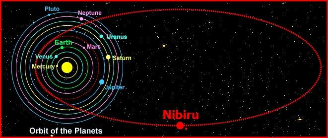 Бывший сотрудник USGS: планета вступила в сезон Нибиру!