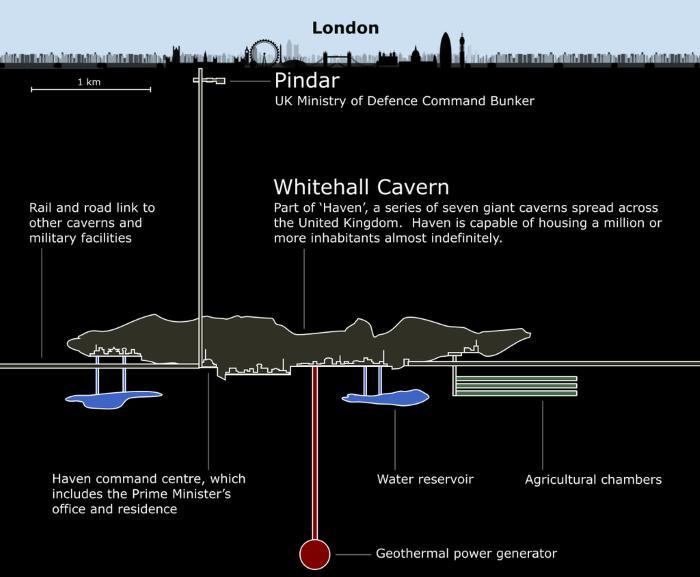 Британские военные спрятались в противоатомный бункер