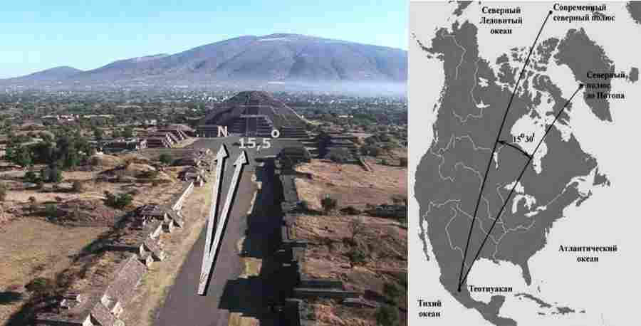 2019г. Храмы Солнца - Нечто Совершенно Загадочное