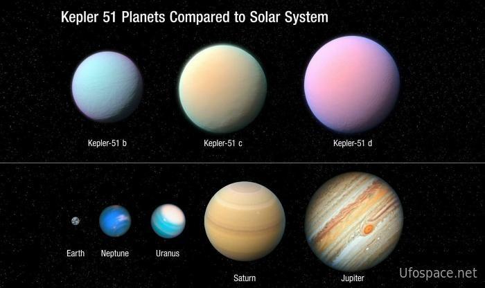 Обнаружены Сверхлегкие Экзопланеты