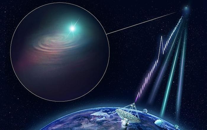Таинственный Сигнал Из Космоса Повторяется Каждые 16 дней