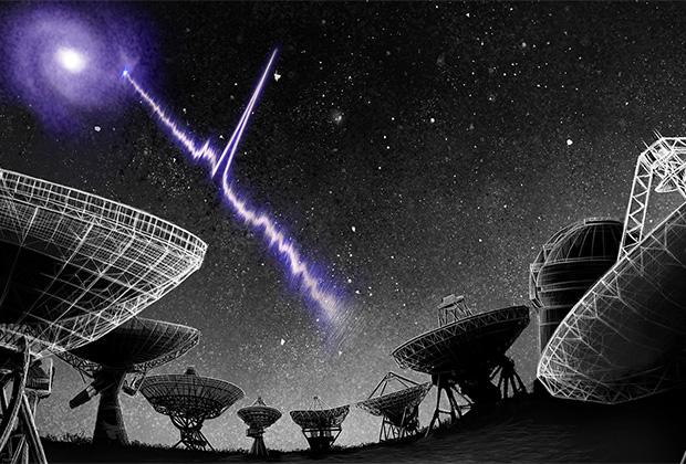 Откуда Берутся Таинственные Сигналы Из Космоса И Почему Внеземных Цивилизаций Не Существует