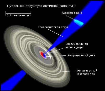 С Приходом Нибиру Мир Ждет Отмена Законов Физики И Прочие Чудеса