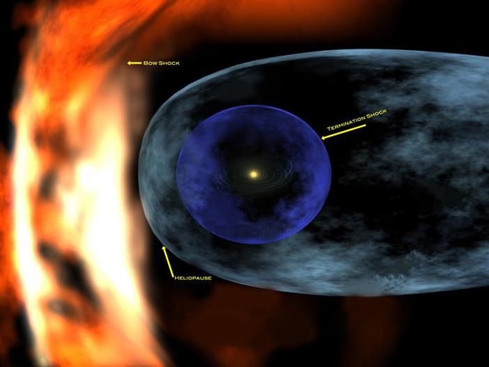 Названа Настоящая Форма Гелиосферы