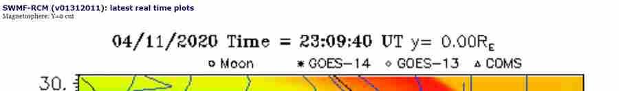 """Закрыв Астрономов На """"Карантин"""" NASA Отправляет На """"Карантин"""" И Спутники"""