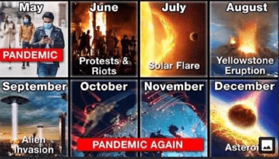 Календарь Noaa Nasa Fema На Следующие 6 Месяцев Обновления