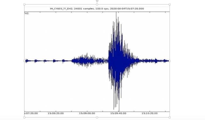 Выводы Разведки Израиля В Бейруте Было 7 Подземных Взрывов