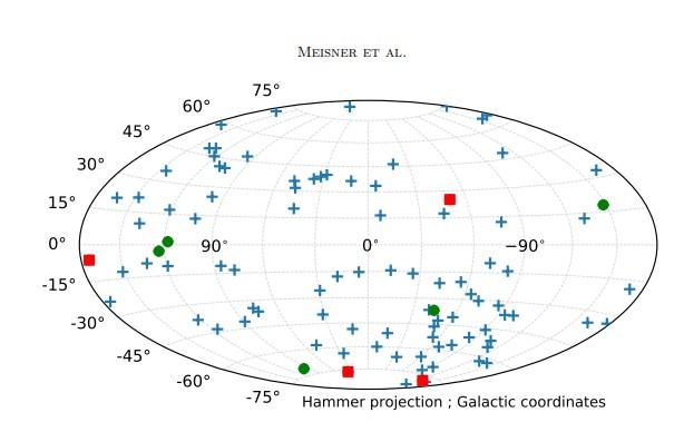 Вокруг Солнца Летает 1500 (Полторы Тысячи ) Потенциальных Нибир