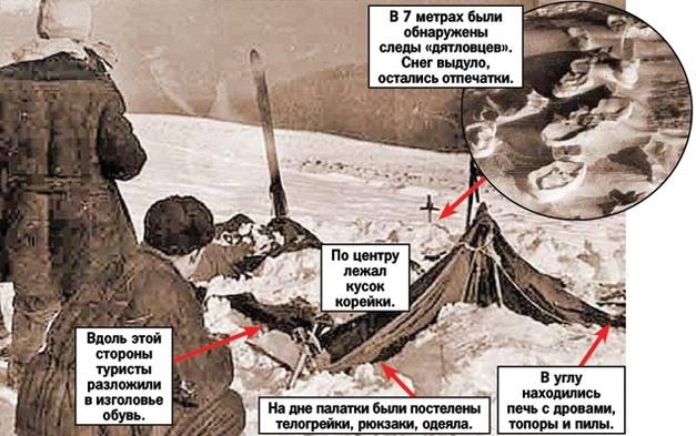 Группу Дятлова погубил взрыв баллистической ракеты