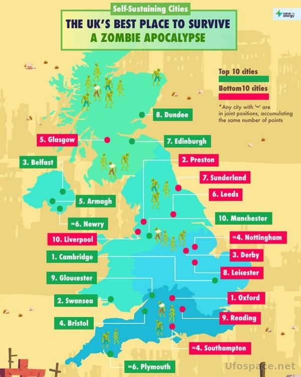 Британцев совершенно официально готовят к зомби-апокалипсису