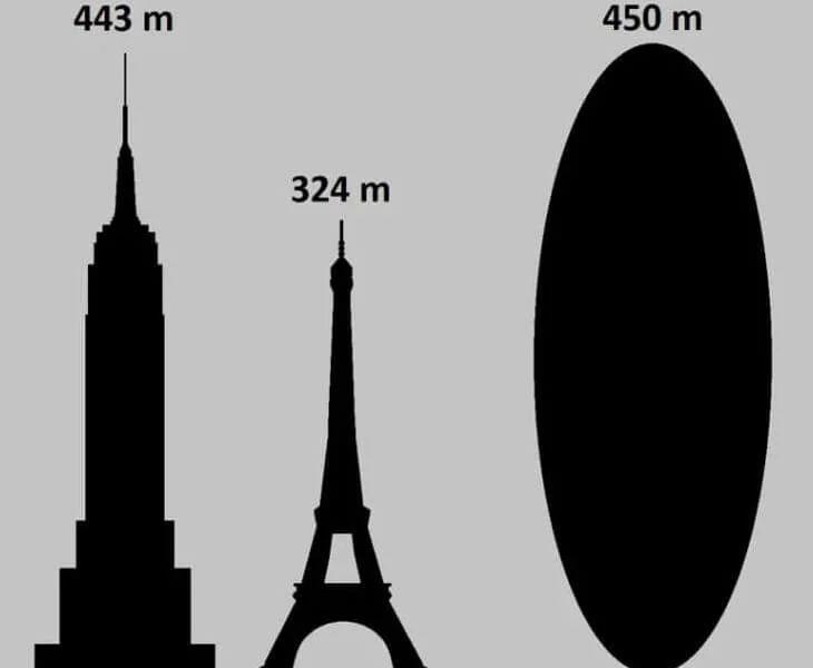 Почему спутники Starlink стали невидимыми для человеческого глаза?