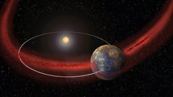 Что ждет планеты в 2021 году. Все о ретроградном Меркурии