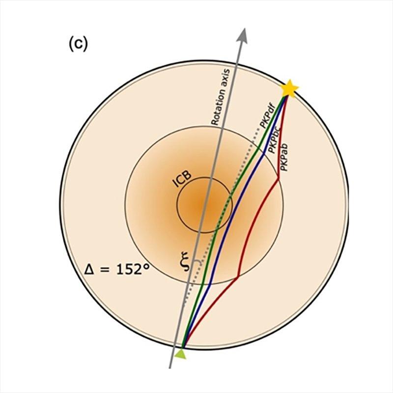 Конспирологическое: Сдвиг полюсов гораздо ближе, чем многие представляли