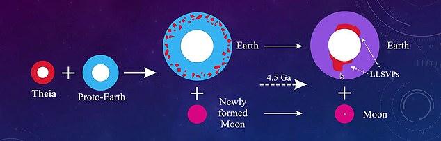 Внутри Земли могут быть похоронены несколько древних миров
