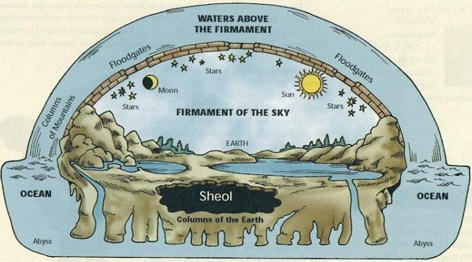 Что древние евреи знали о Плоской Земле, о Нибиру и о Тёмной Материи?