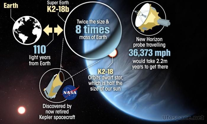 Новый тип потенциально обитаемых экзопланет