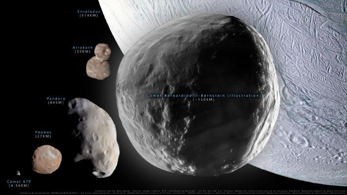К Земле летит огромная комета