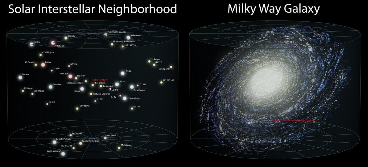 Состояние Вселенной